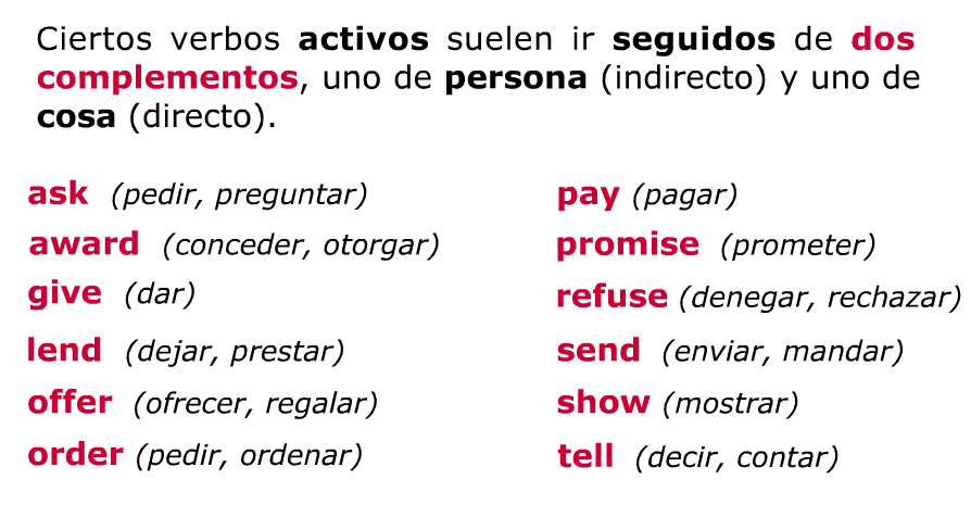 Passive voice with two objects – OUR BILINGUAL BLOG