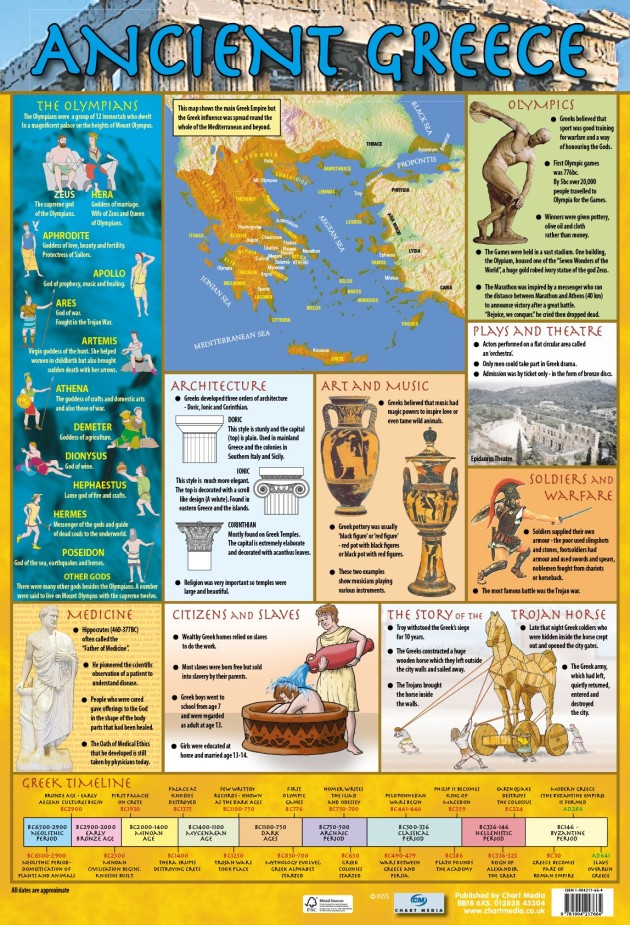 The Myths in the Story of The Odyssey and The Iliad